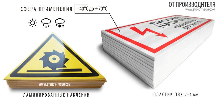 материалы для знаков безопасности