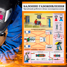 Навчальні плакати по газовій безпеці: зварювальні роботи на сайті stendy-vsem.com