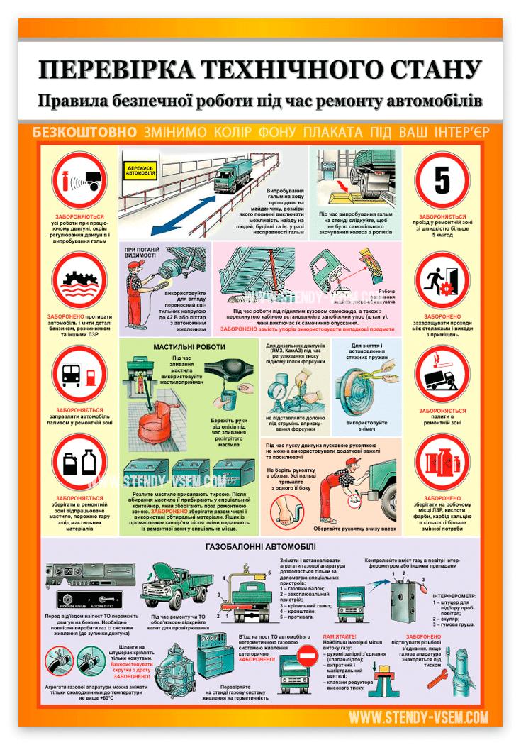 Плакат Перевірка технічного стану автомобілів
