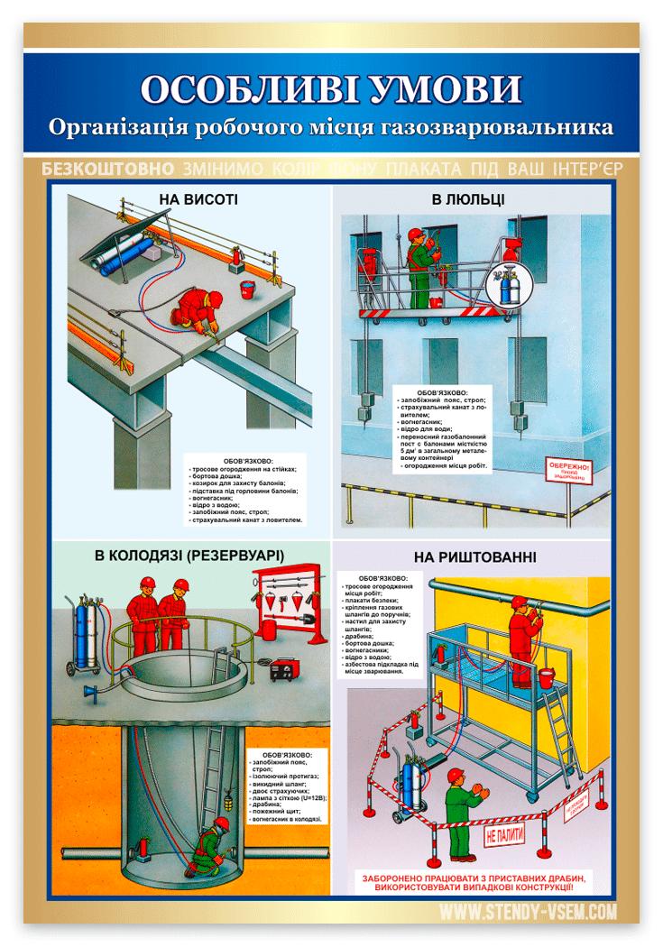 "картинка плакату ""Робота газозварника в особливих умовах"""