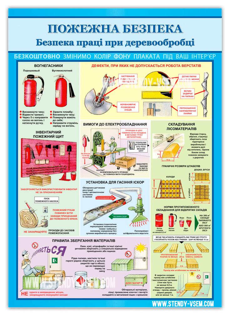 Плакат Пожежна безпека при деревообробці