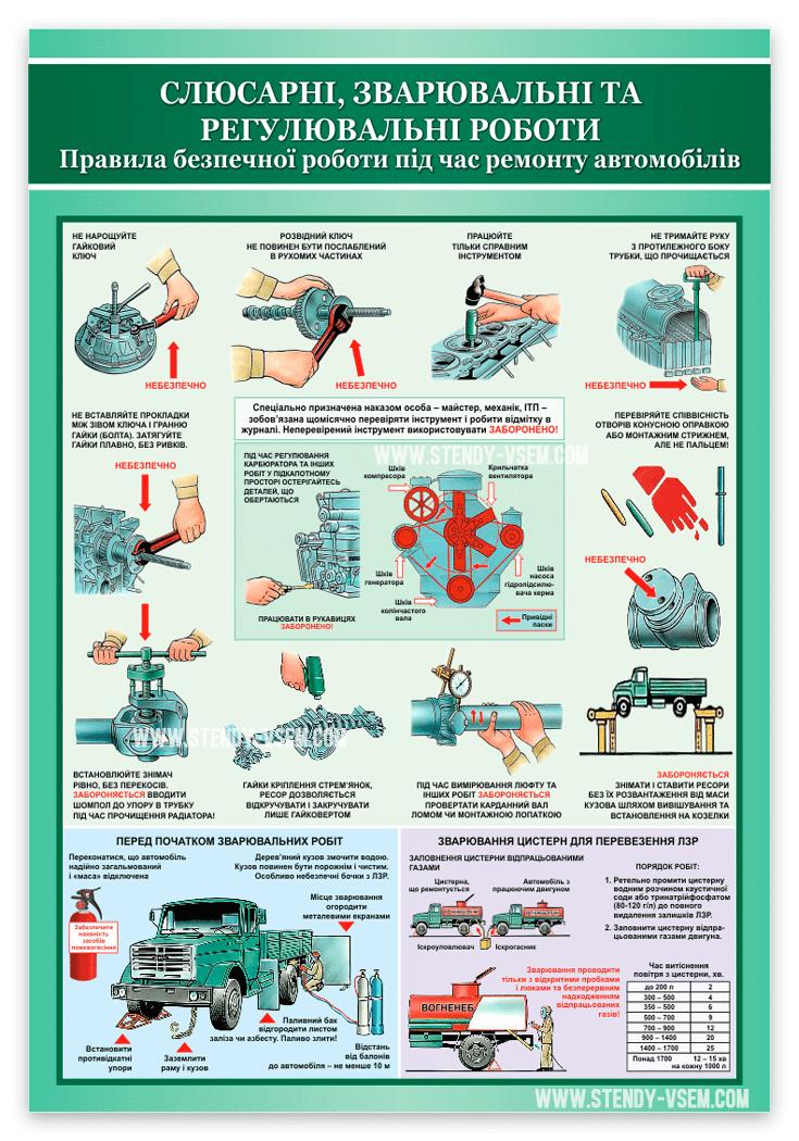плакат Слюсарні Зварювальні Регулювальні роботи