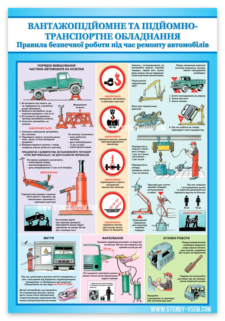 Плакат охорони праці Підйомно-транспортне обладнання