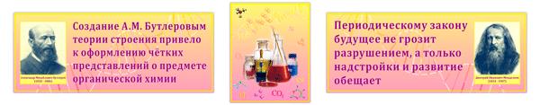 Афоризмы известных химиков