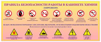 Правила безопасности в кабинете химии