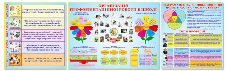 профориентация в школах в картинках