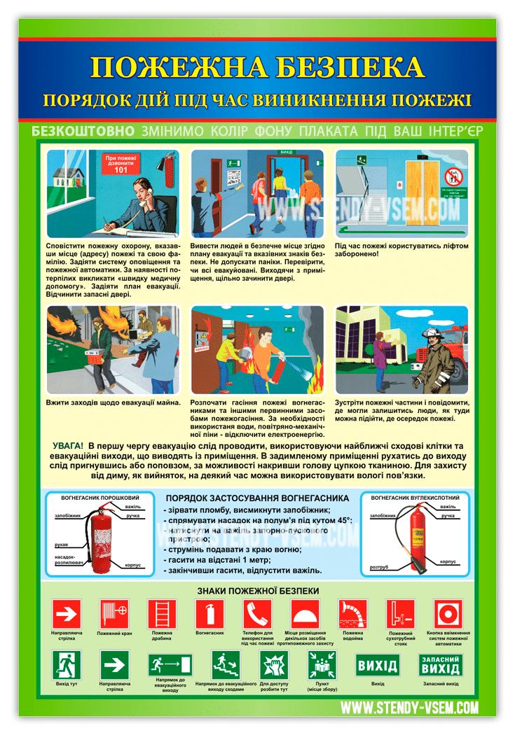 """Стенд плакат """"Пожежна безпека. Порядок дій під час виникнення пожежі"""""""