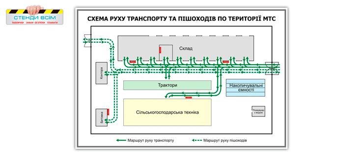 Схема руху транспорту та пішоходів по території МТС.
