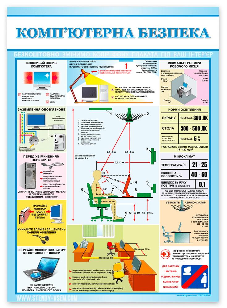 """Стенд, плакат """"Комп'ютерна безпека"""" з блакитним фоном від виробника stendy-vsem.com."""