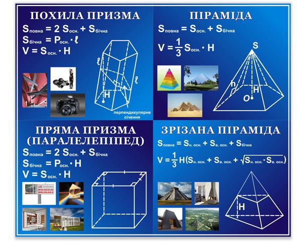 Стенд по предмету - геометрия.