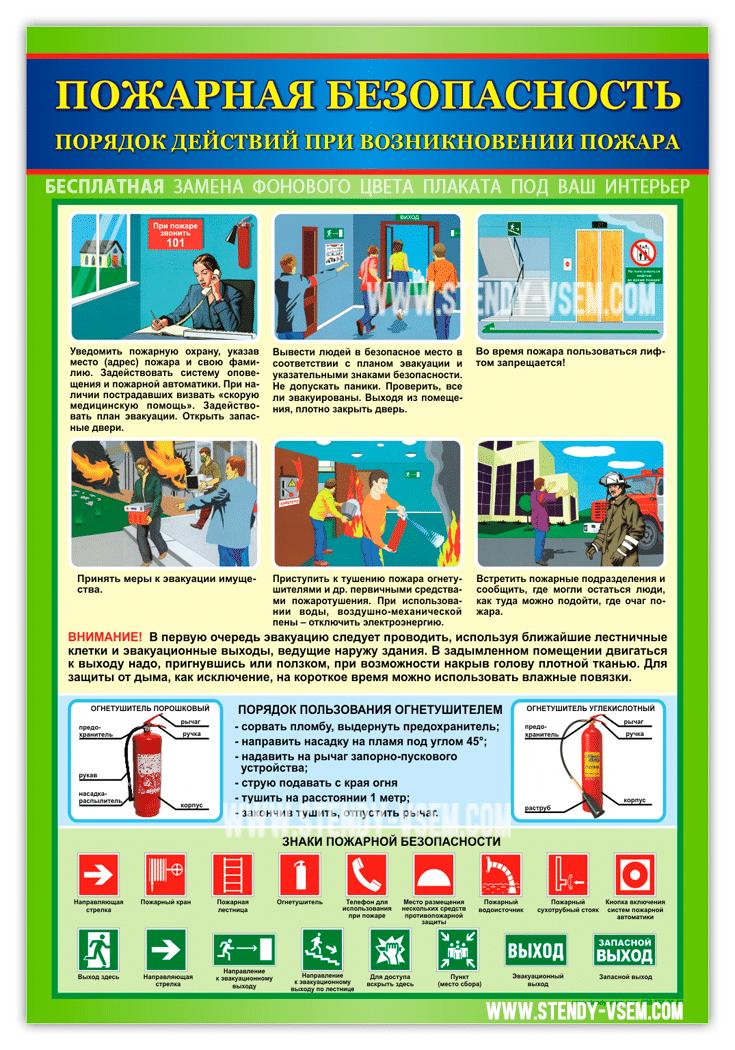 """Стенд плакат """"Пожарная безопасность. Порядок действий при возникновении пожара»"""