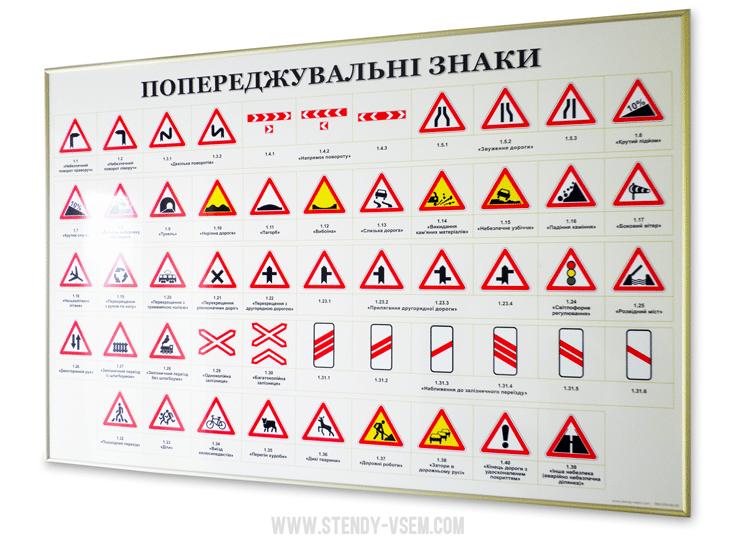 Стенд «Предупреждающие знаки дорожного движения» на украинском языке.