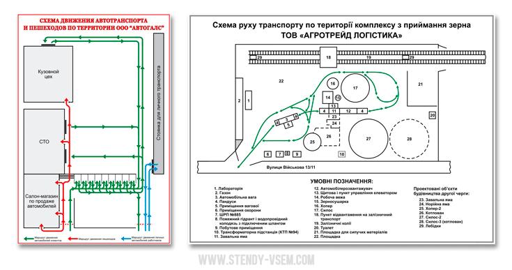 Картинка схемы движения автотранспорта и пешеходов по территории предприятия» для ООО «Автогалс».