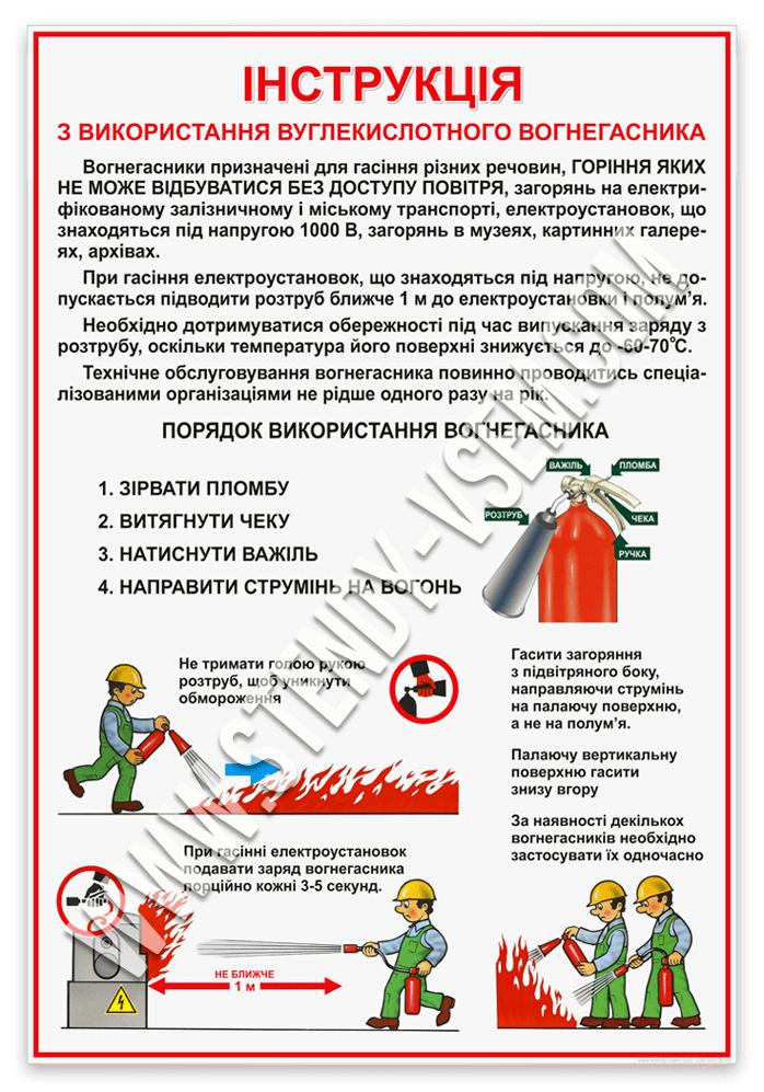 Застосування вуглекислотного вогнегасника плакат