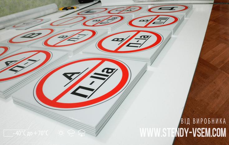 фото виготовленних знаків категорії пожежної безпеки у приміщеннях.
